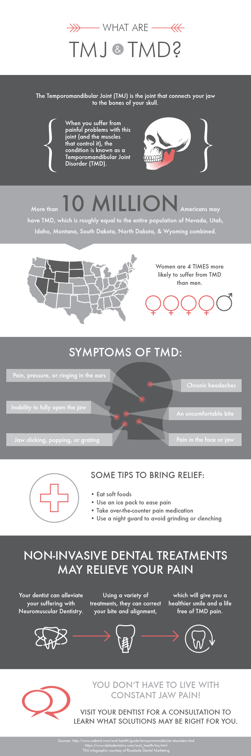 You may be able to find relief for frequent headaches and jaw pain by seeking treatment for TMD from your dentist.